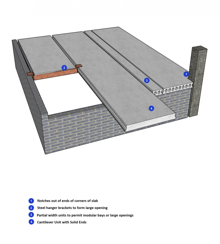 Moylough Concrete Hollowcore Flooring Slab Home Electrical Wiring Diagrams